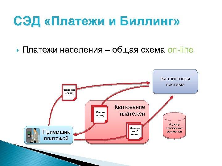 Биллинговые системы – автоматизированны системы расчётов / хабр