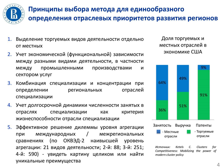 Специализация - что это такое (в экономике, географии, образовании), отрасли специализации  | ktonanovenkogo.ru