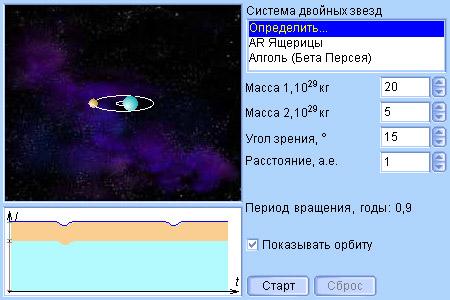 Обозначения переменных звёзд