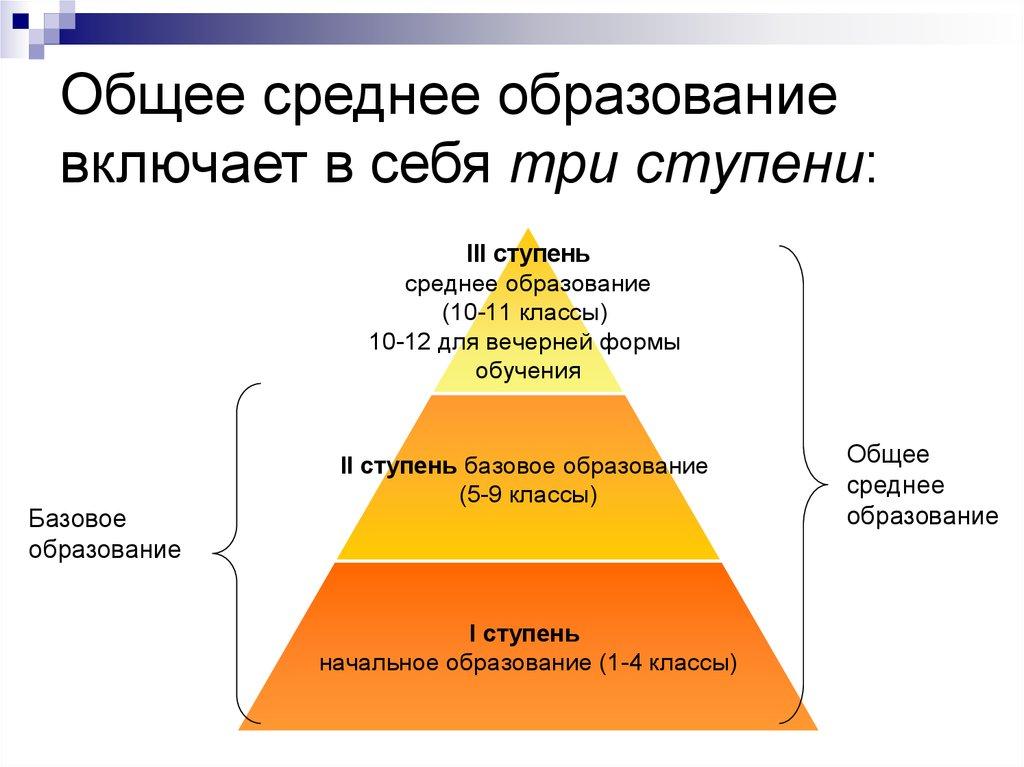 Гимназия - это что такое? определение :: syl.ru