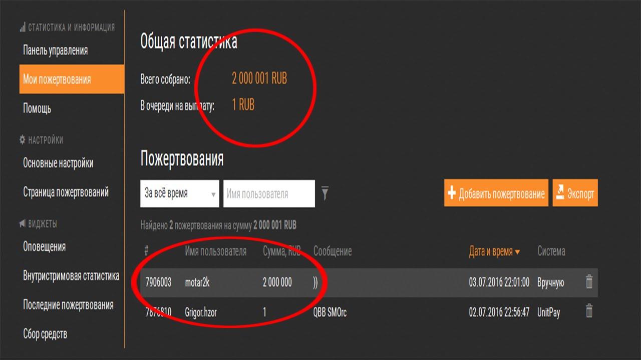 Донатить: что это такое и что такое донат в играх - proslang.ru