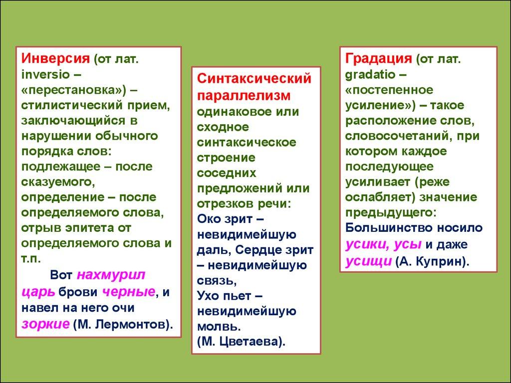 Выразительные средства синтаксиса. риторические вопросы, обращения и восклицания (упражнения и тест)