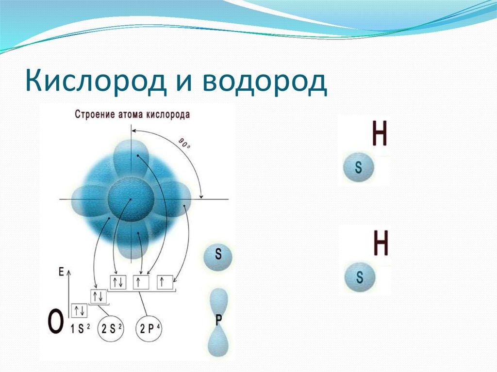 Кислород - это... формула кислорода. молекула кислорода