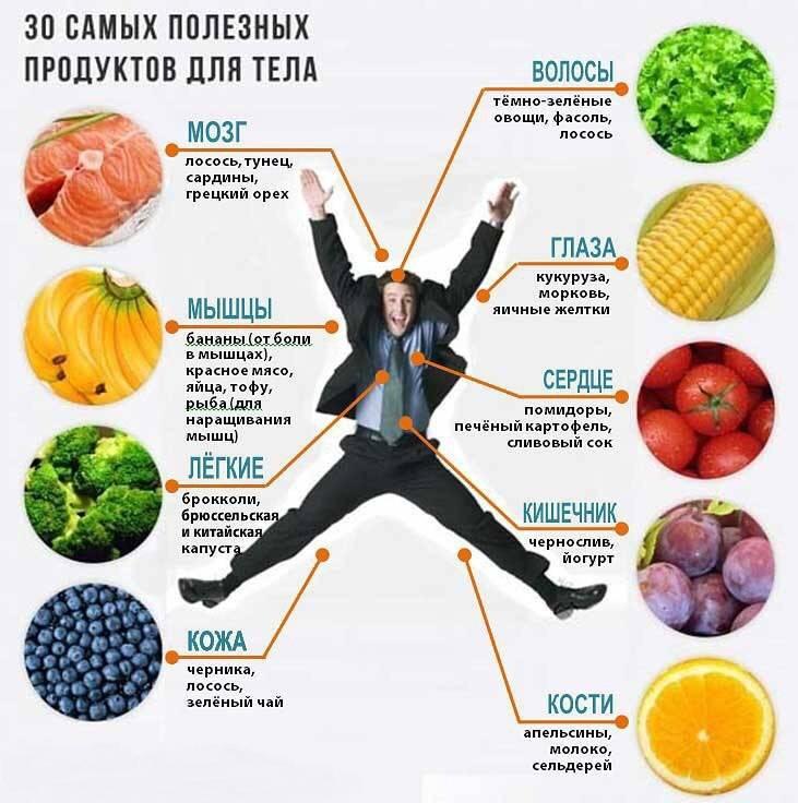 Зола – что это за удобрение, и как правильно его применять | дела огородные (огород.ru)