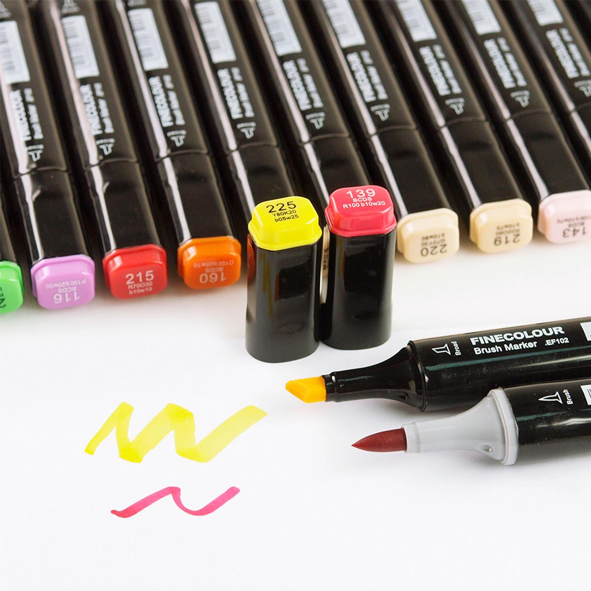 Что такое перманентный маркер для макияжа