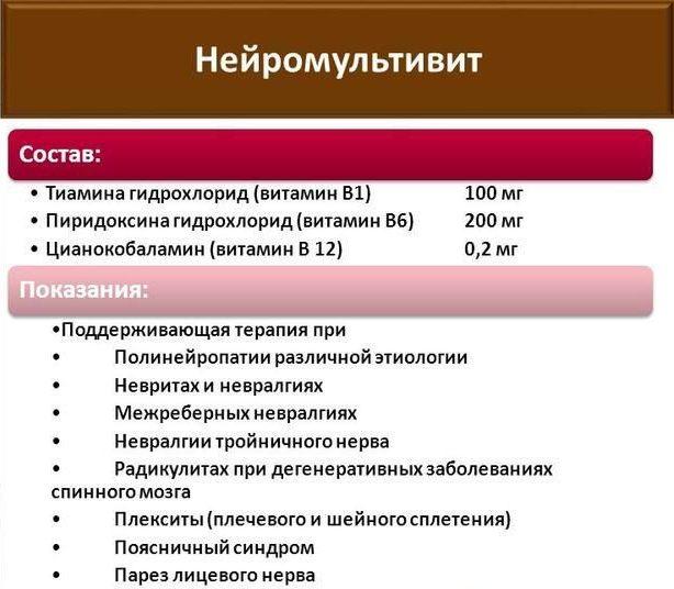 Мильгамма: инструкция, отзывы, аналоги, цена в аптеках - medcentre.com.ua