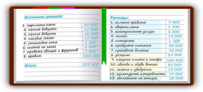 Труд — что это такое | ktonanovenkogo.ru