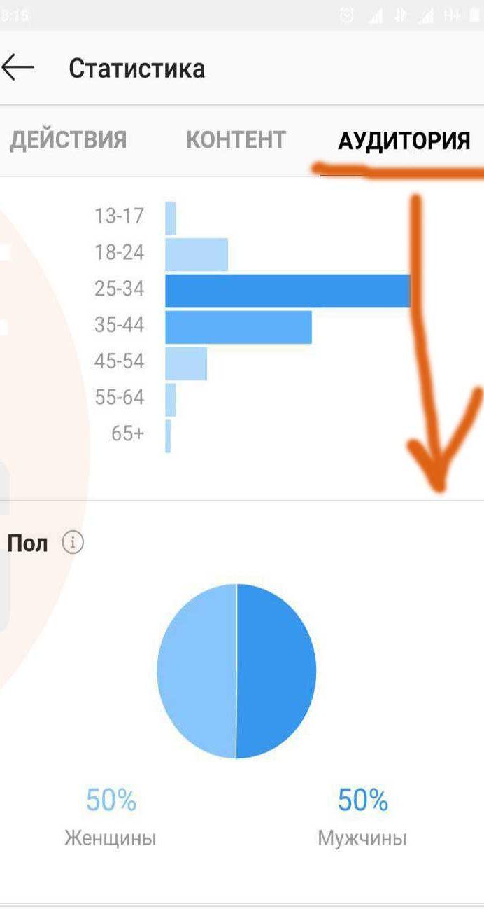 Аналитика в инстаграме: что отслеживать, как читать показатели и корректировать стратегию | медиа нетологии: образовательная платформа