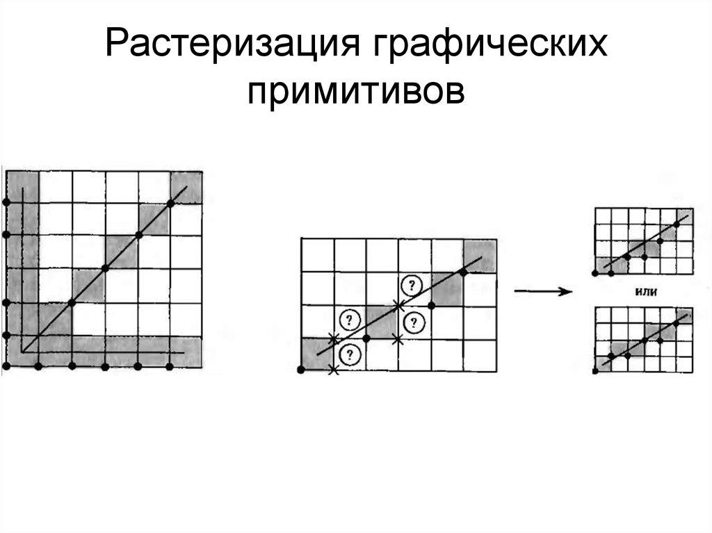 Урок 8: графические редакторы - 100urokov.ru