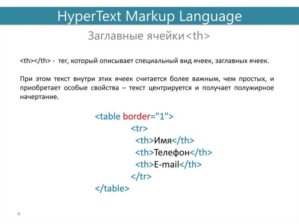 Основные теги языка html - cyberguru.ru - все об it и программировании