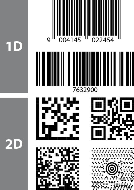 Штрих коды стран производителей: таблица