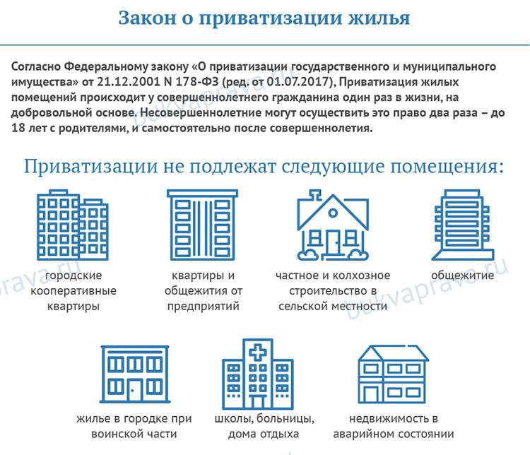 Что такое приватизация госимущества — пошаговый план бесплатной приватизации квартир и земельных участков