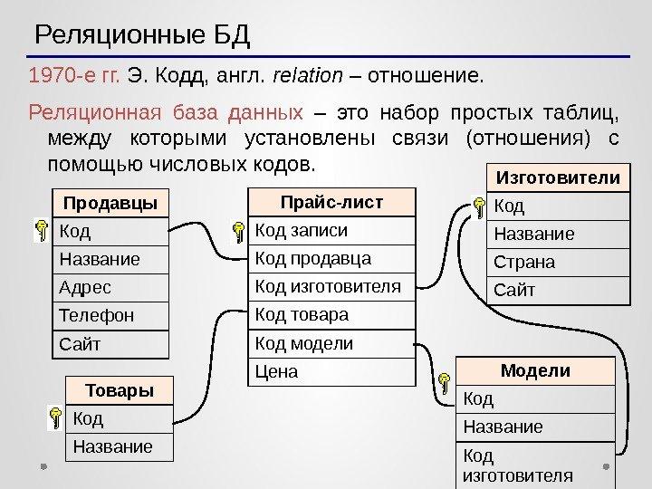 Реляционная субд — википедия с видео // wiki 2