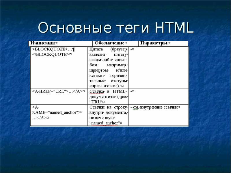 Расшифровка тегов html