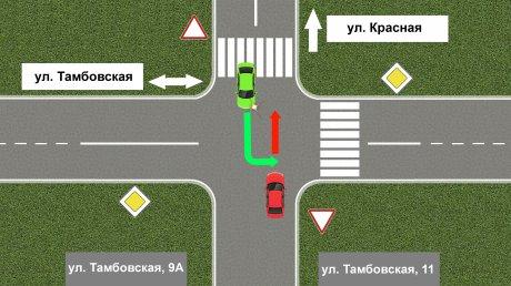 Правила проезда нерегулируемых перекрёстков — автошкола «основа» правила проезда нерегулируемых перекрёстков | автошкола «основа»