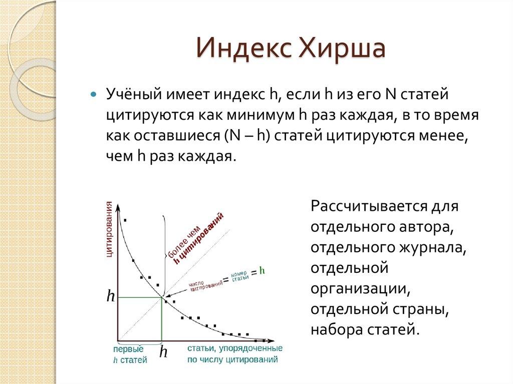 Индекс хирша — википедия с видео // wiki 2