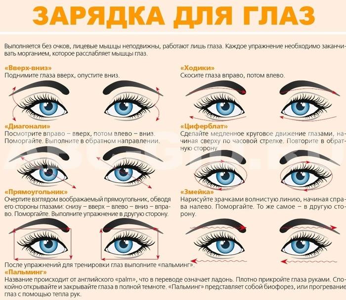 Пальминг для улучшения зрения