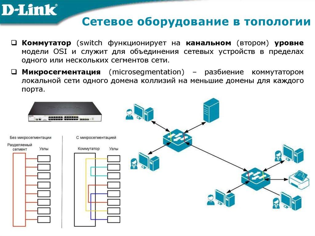 Как создать и настроить локальную сеть:ликбез от дилетанта estimata