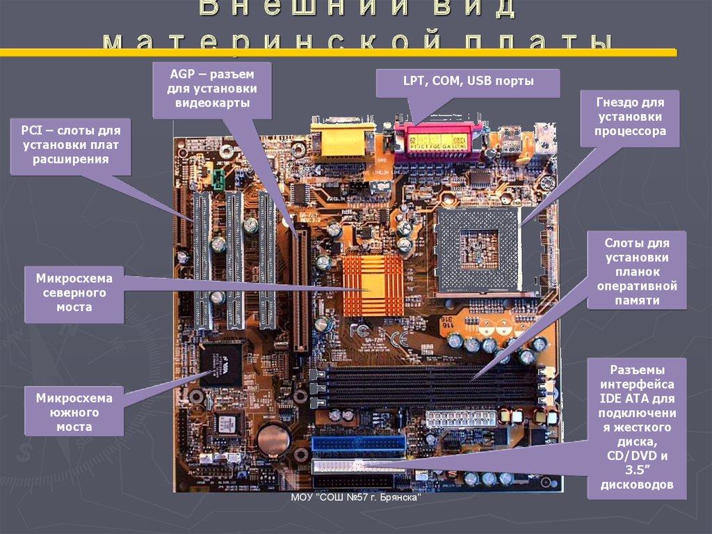 Что такое спикер, где находится и зачем он нужен в компьютере