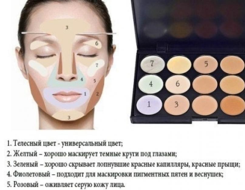 Корректор для лица: как правильно пользоваться пошаговая инструкция