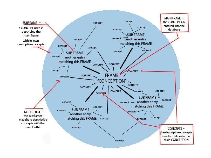 Образовательная траектория, программа или маршрут?