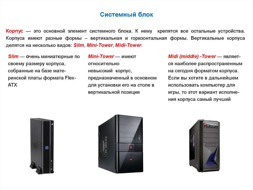 Из чего состоит компьютер? | internet-lab.ru