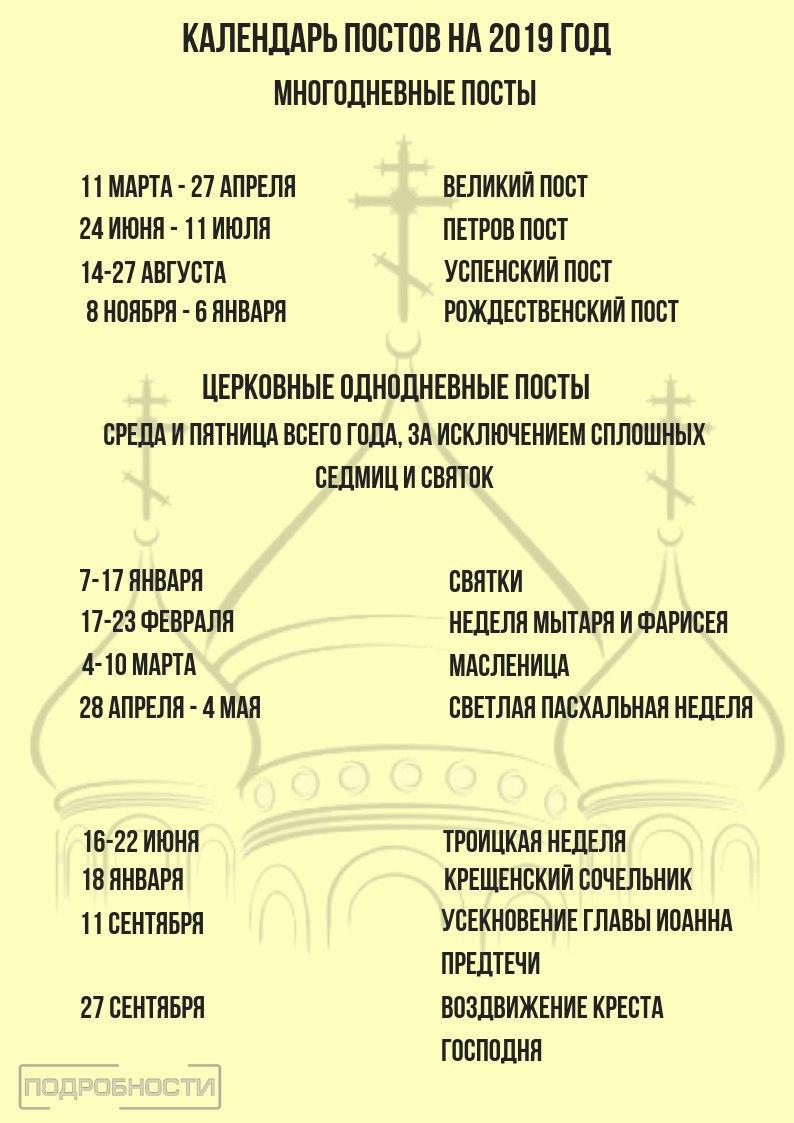 Что такое седмица по православному календарю?