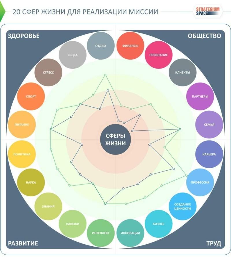 Сфера производства - что это, какие виды деятельности объединяет понятие