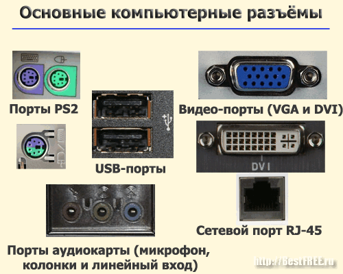 Устройство компьютера. часть первая — системный блок
