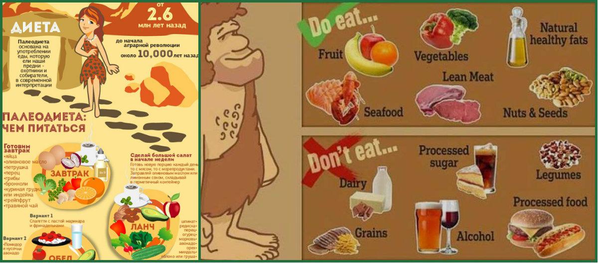 Палео диета - что это такое? список разрешенных продуктов