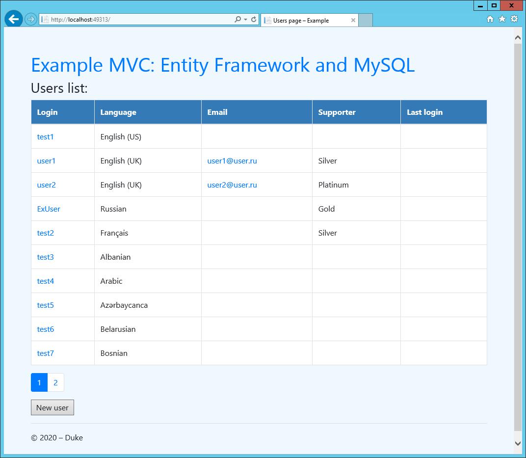.net – хаб со знаниями про net framework / хабр