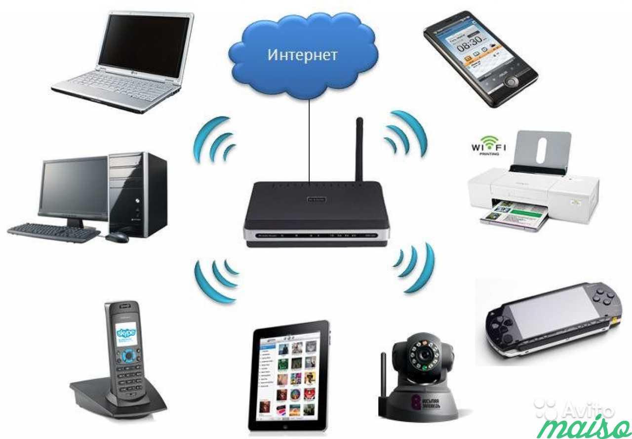 Что такое wi-fi роутер, для чего он нужен и как им пользоваться