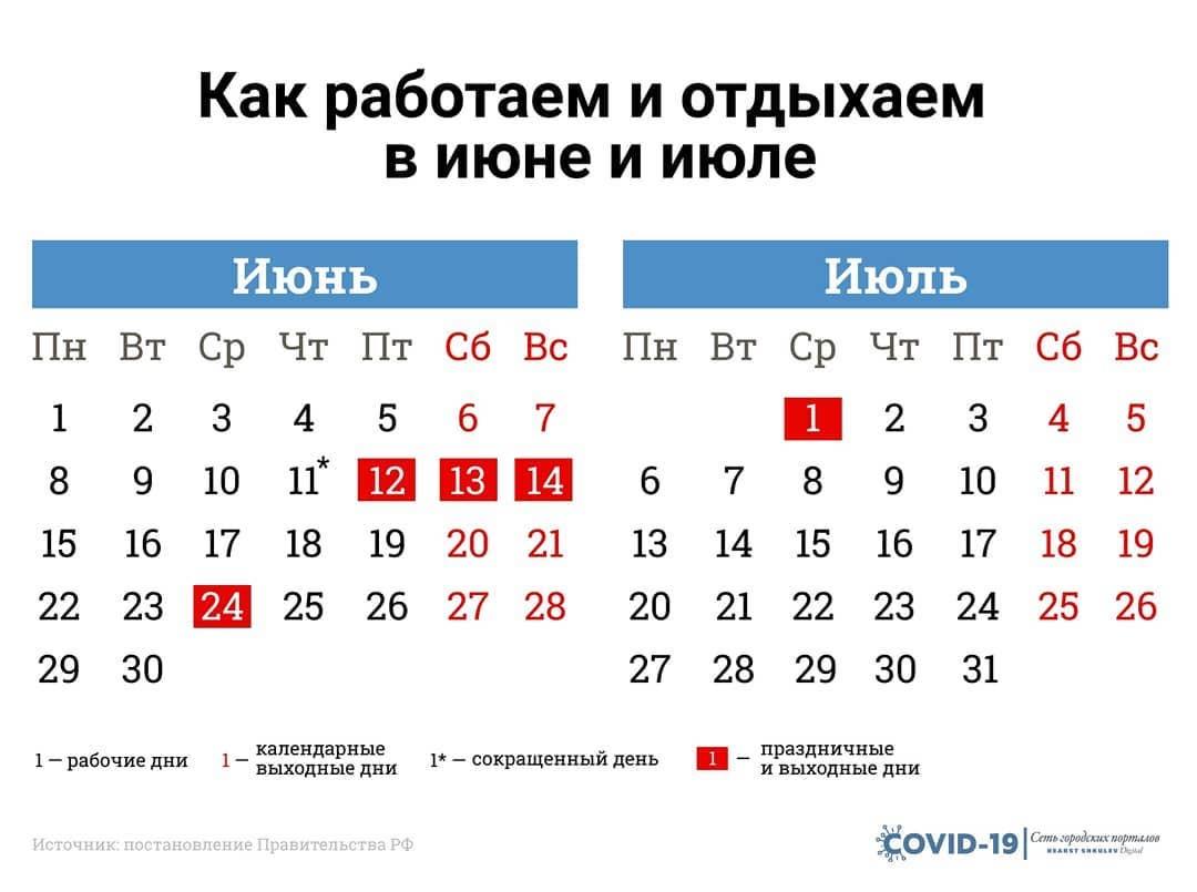 Календарный год - это какой период по законодательству рф
