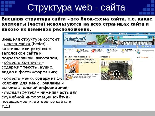 Разница между веб-страницей и веб-сайтом - разница между - 2020