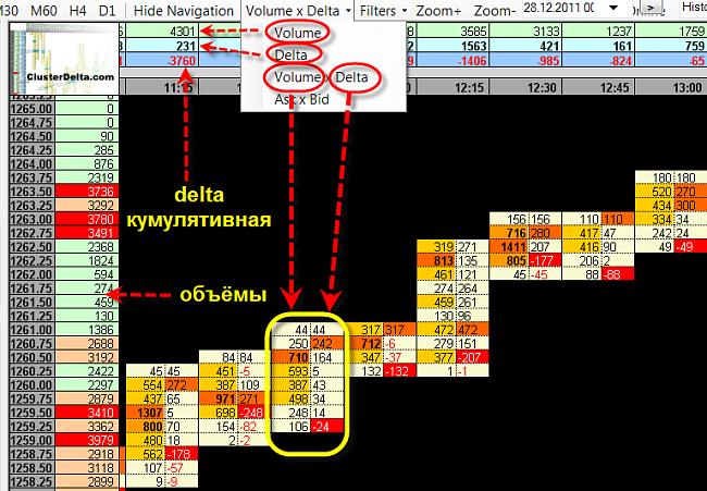 Как работать с дельтой? суть и классификация | blog.purnov.com