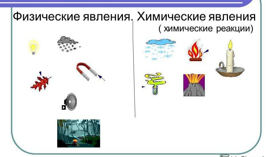 Примеры химических и физических явлений в природе