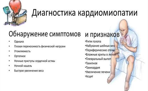 Алкогольная кардиомиопатия как причины смерти: симптомы, лечение и фото