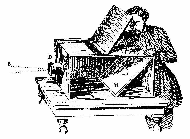 Камера обскура (роман) — википедия. что такое камера обскура (роман)