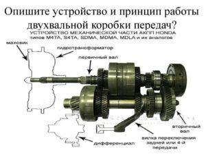Механическая коробка передач: виды, устройство и принцип работы