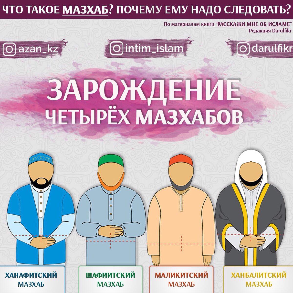 Сунна — это мусульманское священное предание