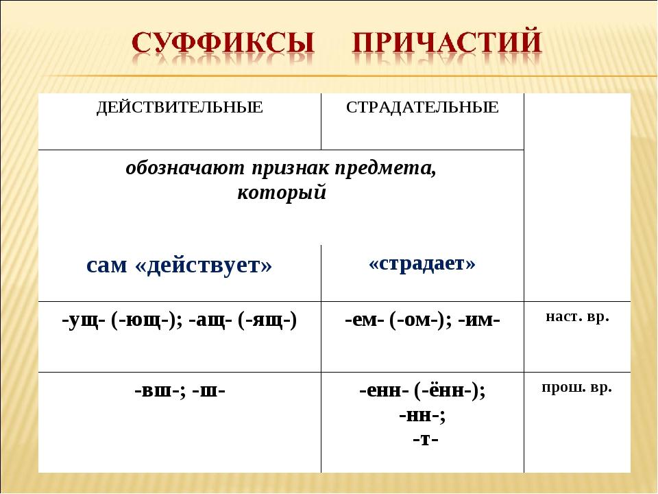 Страдательное причастие в русском языке: правила образования, правописания, отличие от других частей речи