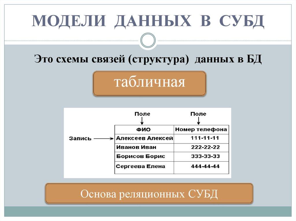 Реляционная база данных