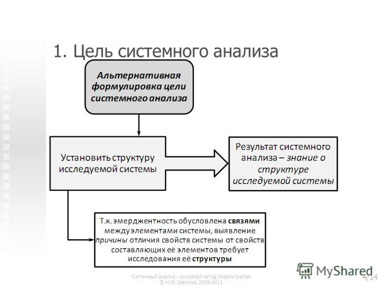 Системный анализ (§§ 1 - 4)