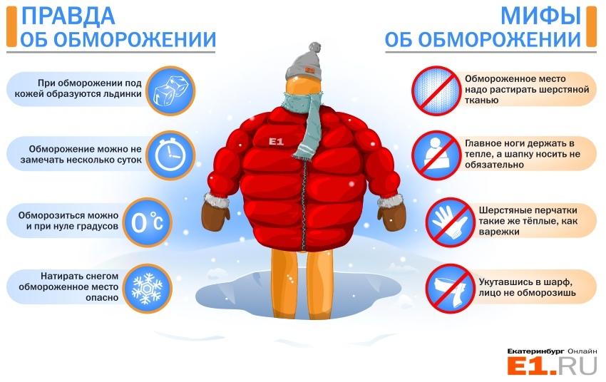 Обморожение. первая помощь при обморожении, лечение и профилактика