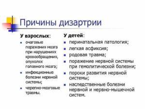 Дизартрия — википедия с видео // wiki 2