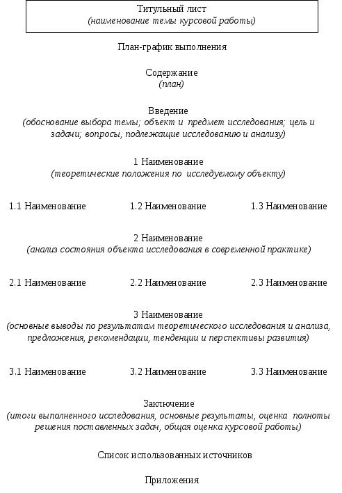 Пояснительная записка к дипломной работе юрист образец