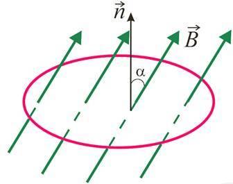 Самоиндукция. энергия самоиндукции, индуктивность - материалы для подготовки к егэ по физике