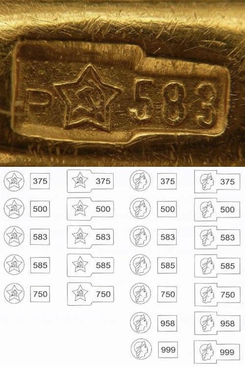 Какой пробы бывает белое золото - все виды, отличия и какая лучше
