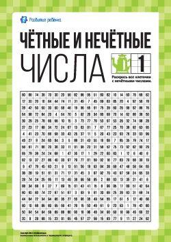 Чётные и нечётные числа — википедия. что такое чётные и нечётные числа