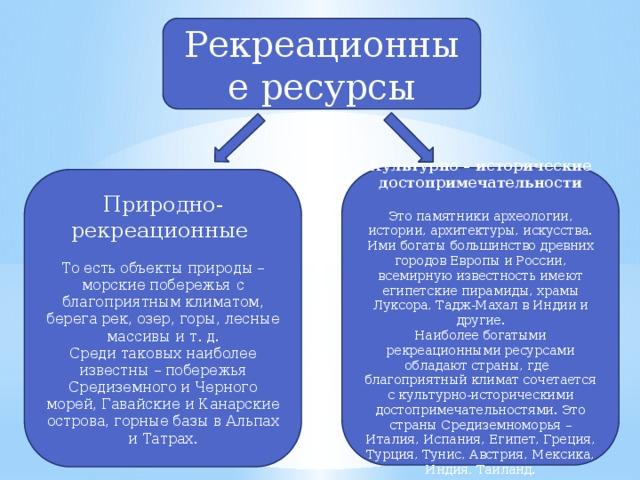 Рекреационные ресурсы — циклопедия
